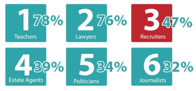 Branding-stats---Anita