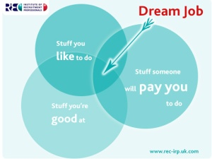 Dream-Job---June2013