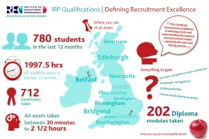IRP-Qualifications---infographic