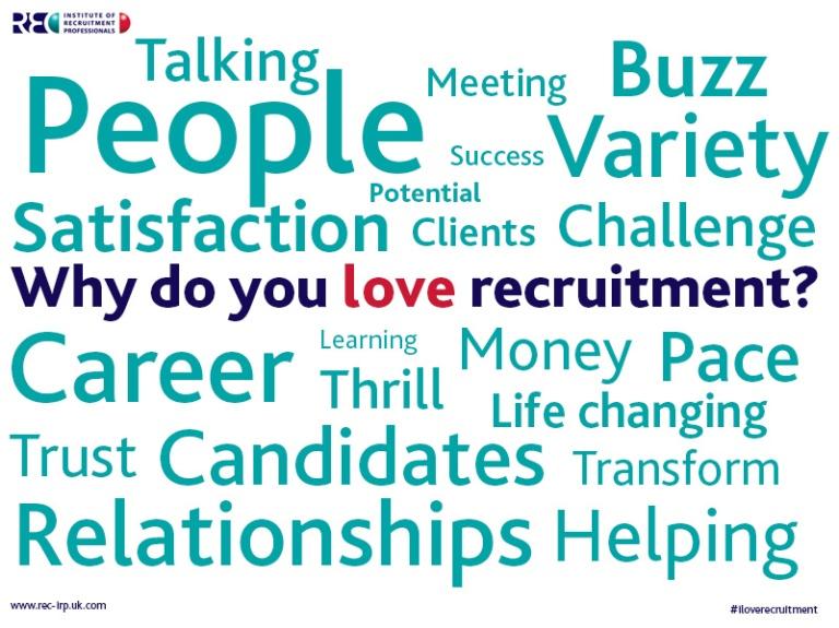 I Love Recruitment word cloud