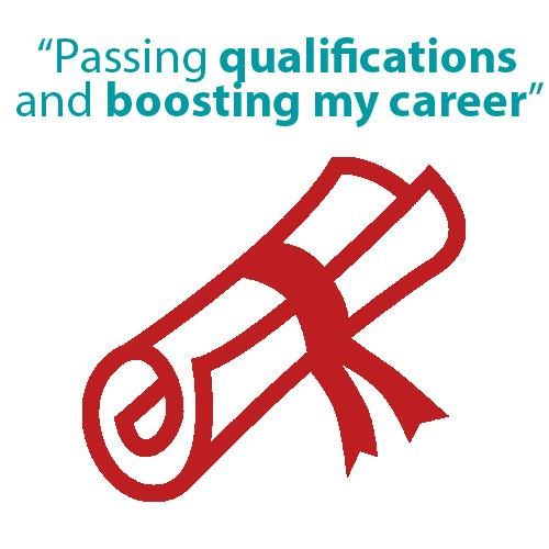 qualifications 600